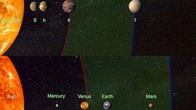 Најблиската ѕвезда слична на Сонцето има 2 планети погодни за живот