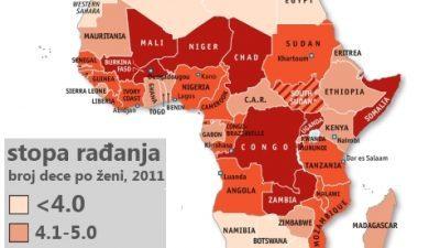 Населението на Африка до 2100 година ќе биде четирипати поголемо