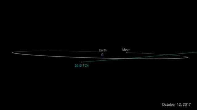 asteroid2012tc4-.jpg