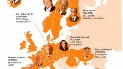 Најбогатите луѓе на светот