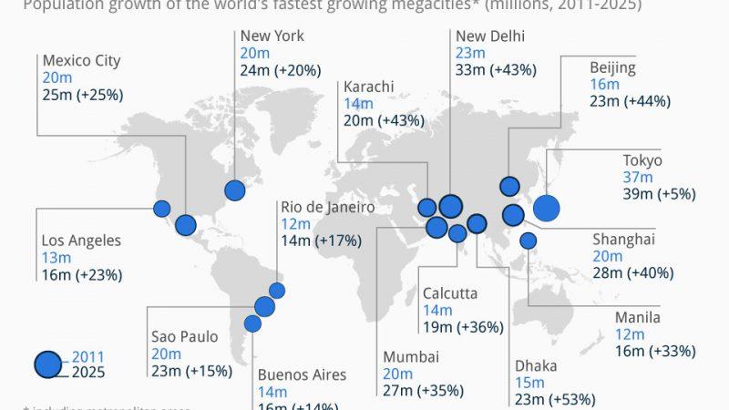 Шокантно истражување на ОН: Милијарди ќе дојдат до …