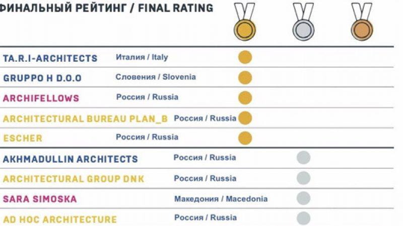 Второ место во Русија за тим македонски архитекти
