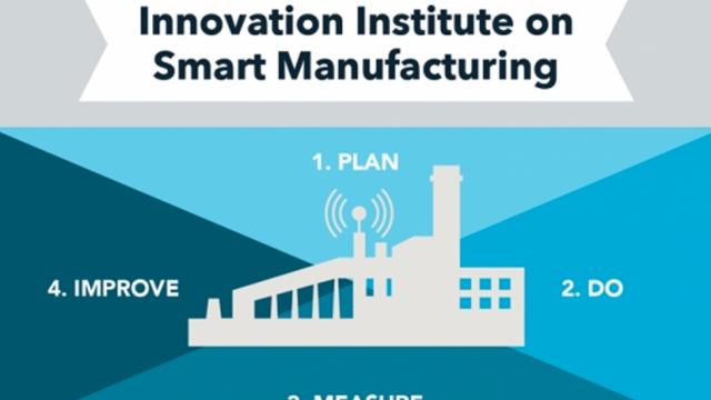 manufacturing-innovation-instutite.png