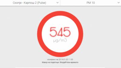 Mерки против загадувањето: Градскиот превоз во Скопје …