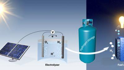Научниците измислија соларен панел кој произведува водород