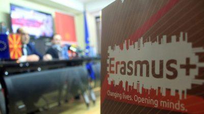 Продолжен рокот на конкурсот за Еразмус+ апликации за академската 2020/2021
