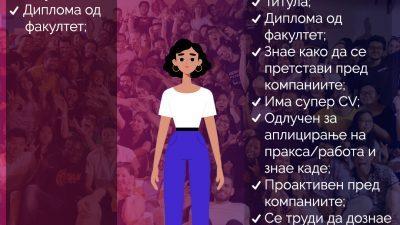 """Настан """"Pitch Please"""" – 3та година организиран од AIESEC Македонија"""