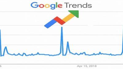 УГД најпребаруван на Гугл во категоријата …